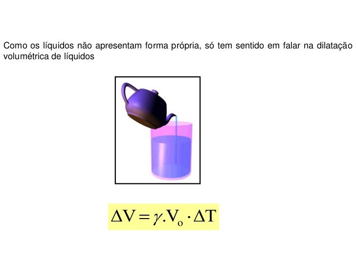 Dilatação de líquidos Slide 2
