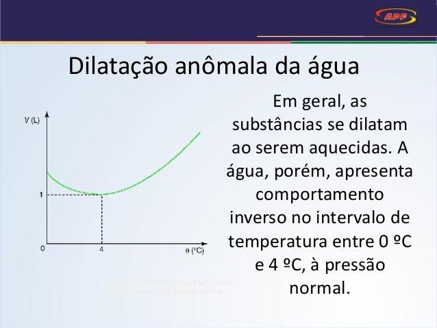 Dilatação anômala da água Em geral, as substâncias se dilatam ao serem aquecidas. A água, porém, apresenta comportamento i...