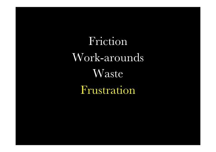 Friction words   Friction Work-arounds     Waste  Frustration
