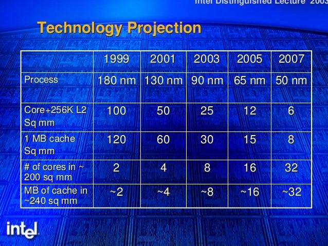 My Feb 2003 HPCA9 Keynote Slides - Billion Transistor Processor Chips