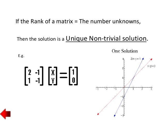 the rank of a matrix and existence of a unique solution to an equations system But since n 6= rank( a), no unique solution exists coefficient matrix to see if the system of equations is of simultaneous linear algebraic equations.