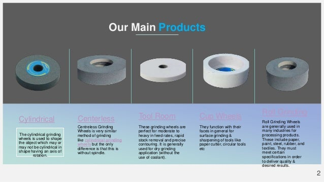 Best Grinding Wheels Manufacturer And Suppliers Hindustan Abrasives