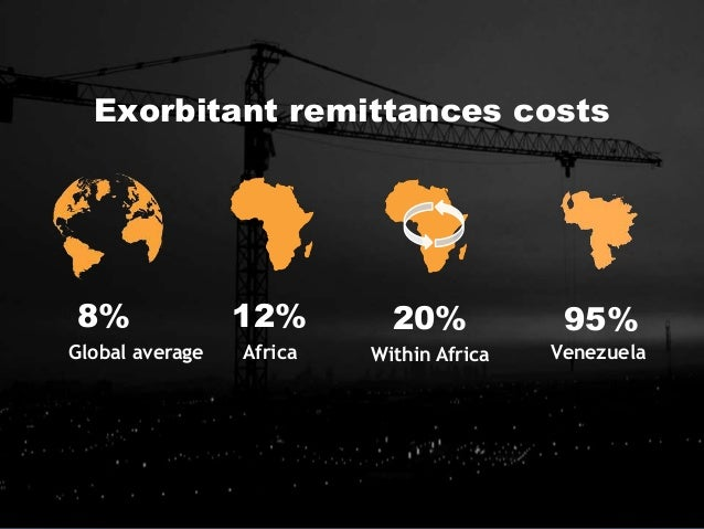 Exorbitant remittances costs 8% 12% 95% Global average Africa Venezuela 20% Within Africa