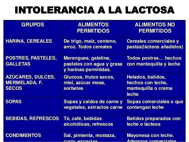 Alergia intoerancia intoxicaciòn alimetaria