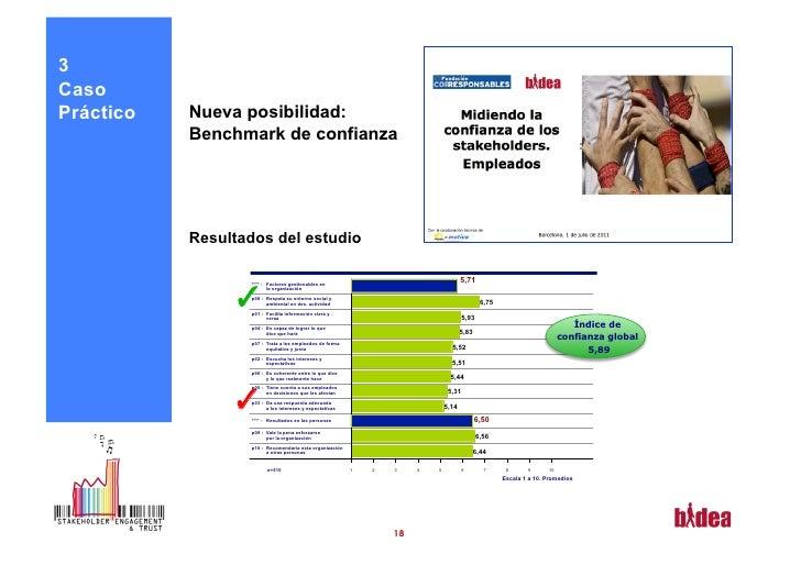 3CasoPráctico   Nueva posibilidad:           Benchmark de confianza           Resultados del estudio                   ***...