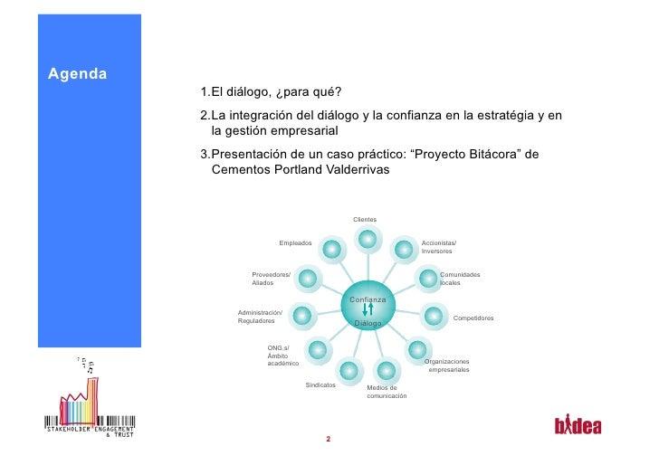 Agenda         1.El diálogo, ¿para qué?         2.La integración del diálogo y la confianza en la estratégia y en       ...