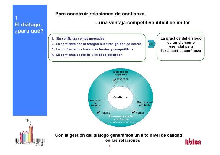 Para construir relaciones de confianza,1El diálogo,                              …una ventaja competitiva difícil de imita...