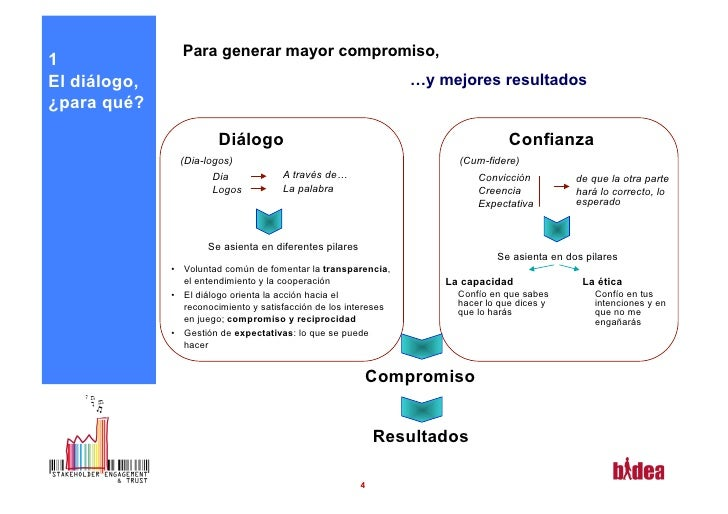 Para generar mayor compromiso,1El diálogo,                                                       …y mejores resultados¿par...