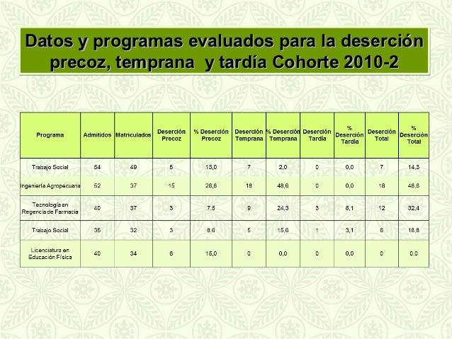Datos y programas evaluados para la deserción  precoz, temprana y tardía Cohorte 2010-2