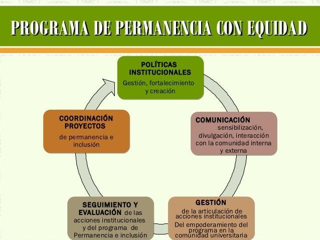 PROGRAMA DE PERMANENCIA CON EQUIDAD                              POLÍTICAS                         INSTITUCIONALES        ...