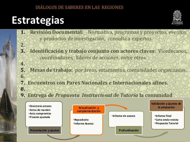 DIÁLOGOS DE SABERES EN LAS REGIONESEstrategias    1. Revisión Documental: Normativa, programas y proyectos, eventos       ...