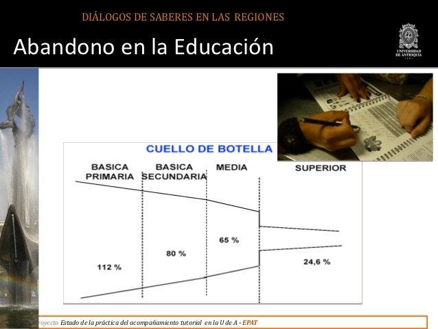 DIÁLOGOS DE SABERES EN LAS REGIONESAbandono en la Educación                                                               ...