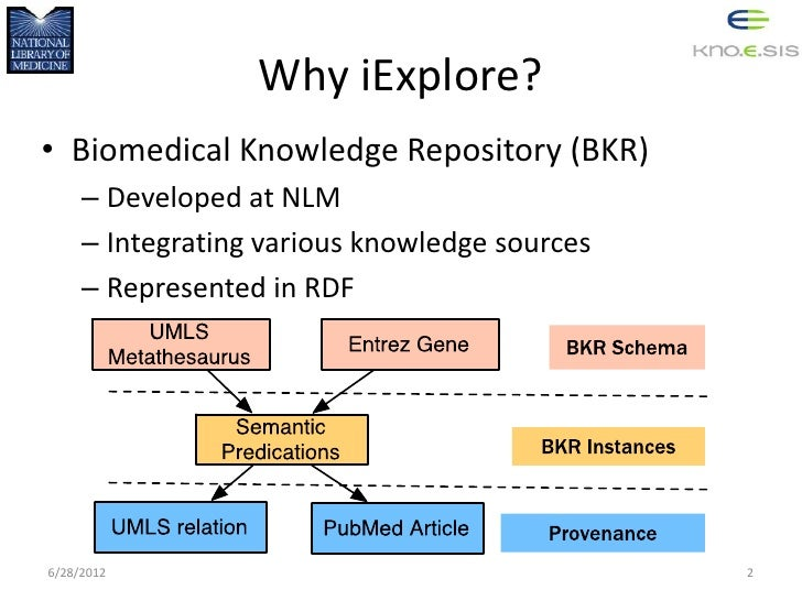 iExplore: A provenance-based application for exploring biomedical knowledge Slide 2