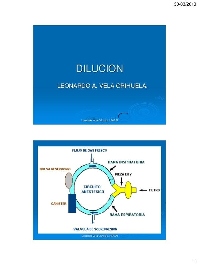 30/03/2013     DILUCIONLEONARDO A. VELA ORIHUELA.      Leonardo Vela Orihuela. HNGAI      Leonardo Vela Orihuela. HNGAI   ...