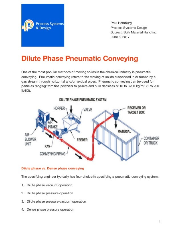 Paul Homburg  	 Process Systems Design  	 Subject: Bulk Material Handling  	 June 8, 2017  Dilute Phase Pneumatic Conveyin...