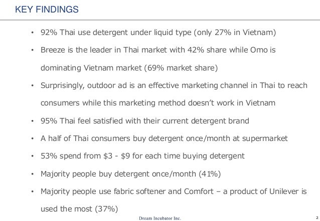 unilever and the vietnam market You can search jobs by entering relevant data in the above search fields and by filtering the job list with additional criteria.