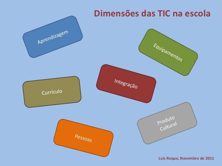 Dimensões das TIC na escola              Luís Roque, Novembro de 2011