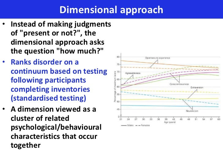 """Dimensional approach• Instead of making judgments  of """"present or not?"""", the  dimensional approach asks  the question """"how..."""