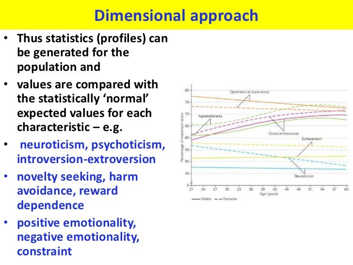 Dimensional approach• Thus statistics (profiles) can  be generated for the  population and• values are compared with  the ...