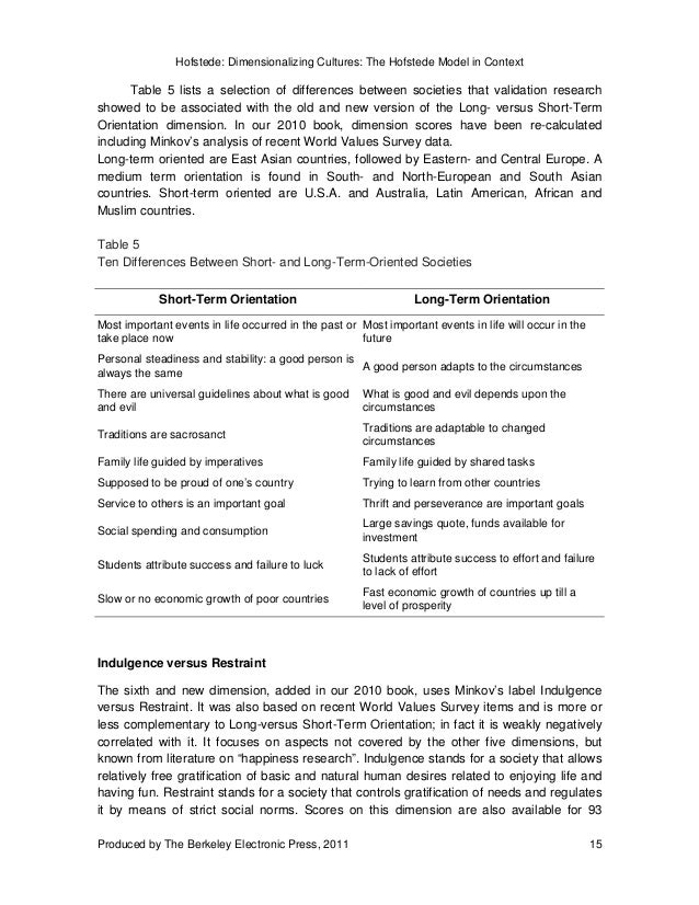 the criticisms of the hofstedes model business essay Writepass - essay writing - dissertation topics [toc]1introduction2 organizational background3 analysis31 data collection32 theories applied4.