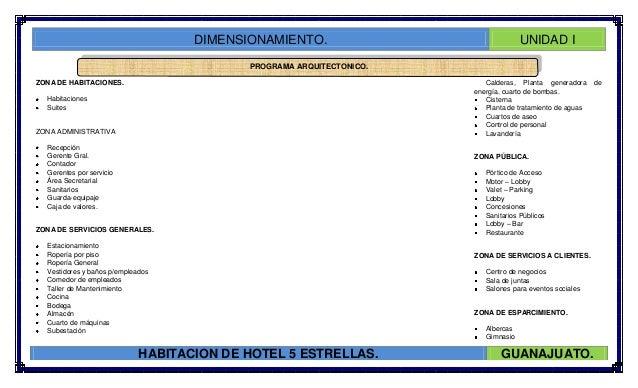 Dimensionamiento for Programa arquitectonico restaurante