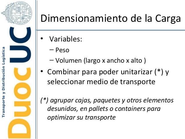 TransporteyDistribuciónLogística Dimensionamiento de la Carga • Variables: – Peso – Volumen (largo x ancho x alto ) • Comb...