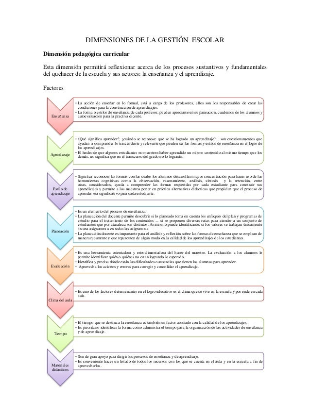 DIMENSIONES DE LA GESTIÓN ESCOLARDimensión pedagógica curricularEsta dimensión permitirá reflexionar acerca de los proceso...