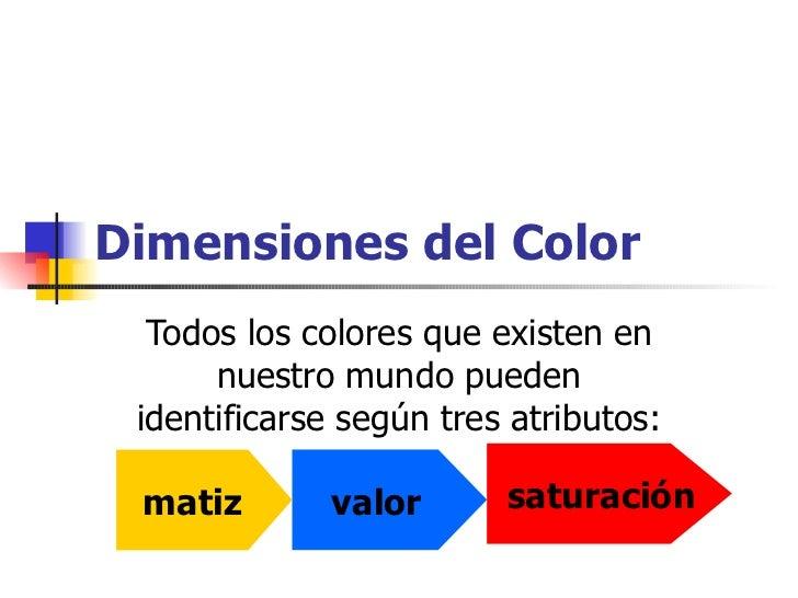 Dimensiones del Color Todos los colores que existen en nuestro mundo pueden identificarse según tres atributos: matiz satu...