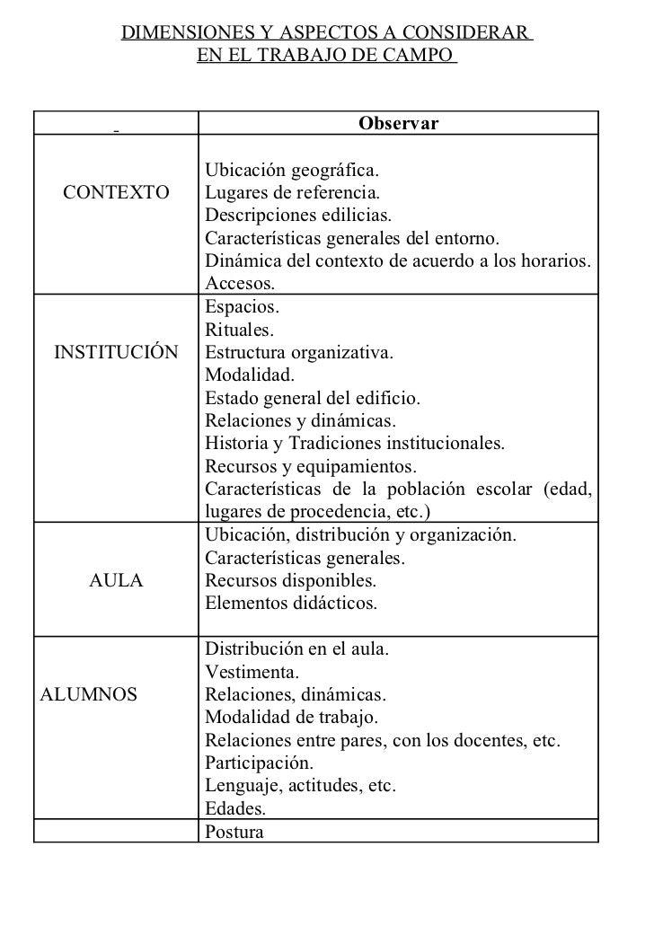Dimensiones y aspectos a considerar