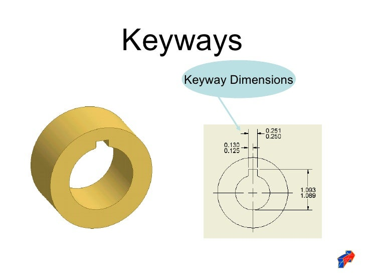 how to find shear in keyway shaft