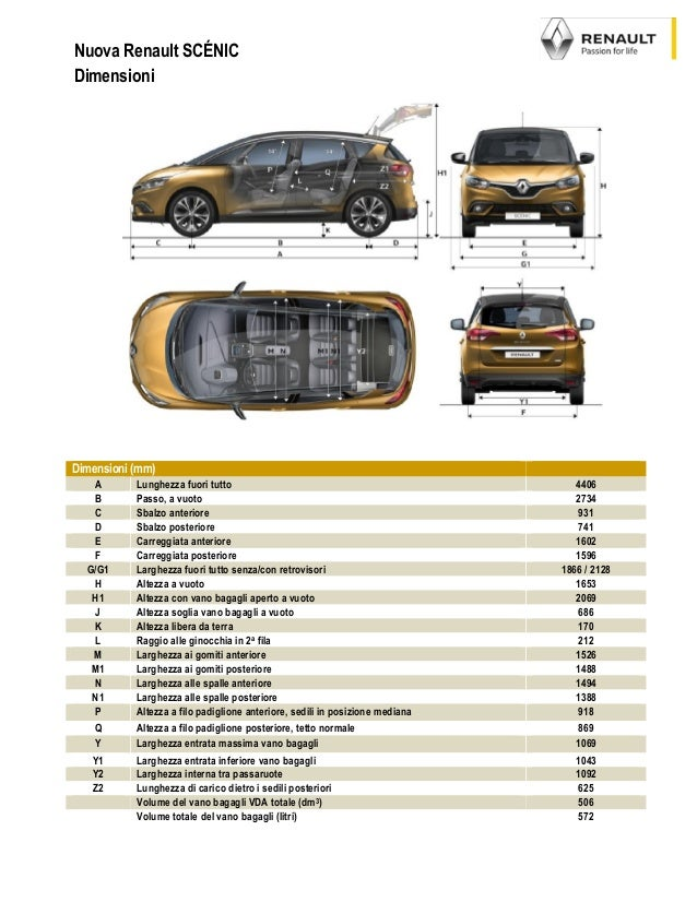 Dimensioni Renault Scenic 2017