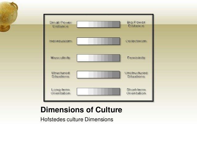 Dimensions Of Culture Slide 3