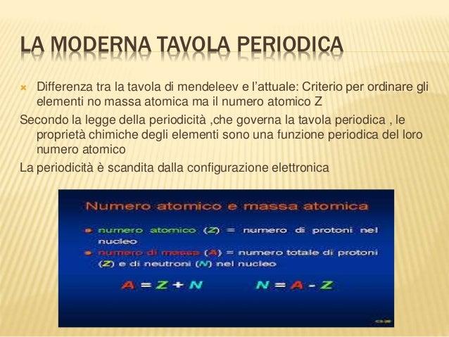 Dimitri ivanovic mendeleev - Quanti sono gli elementi della tavola periodica ...