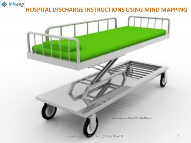 HOSPITAL DISCHARGE INSTRUCTIONS USING MIND MAPPING Image courtesy of cooldesign at FreeDigitalPhotos.net (c) Infoseg, S.A....