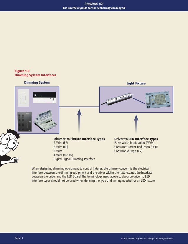 Unusual Wire Types Thhn Images - Electrical and Wiring Diagram ...