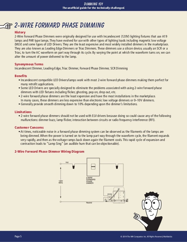 low voltage dimmer wiring diagram low image wiring elv dimmers wiring diagram elv auto wiring diagram schematic on low voltage dimmer wiring diagram