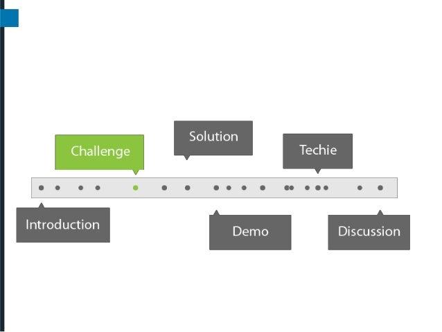 OpenGov Solution-content.gov-2013v1.4 Slide 3