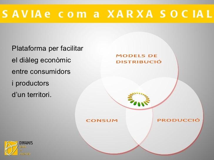 Fins un 100% + amb gestió de subvencions  i estratègies de comercialització . Gràfica de ingressos