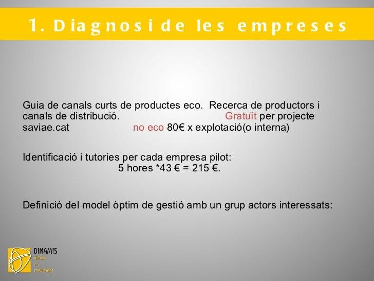 Plataforma de comercialització On-line