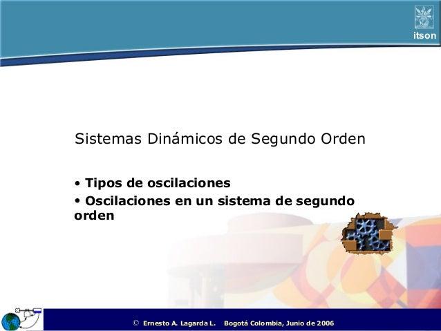 itsonSistemas Dinámicos de Segundo Orden• Tipos de oscilaciones• Oscilaciones en un sistema de segundoorden        ©   Ern...