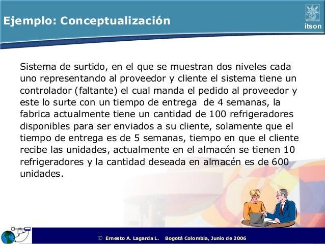 Ejemplo: Conceptualización                                                                              itson  Sistema de ...