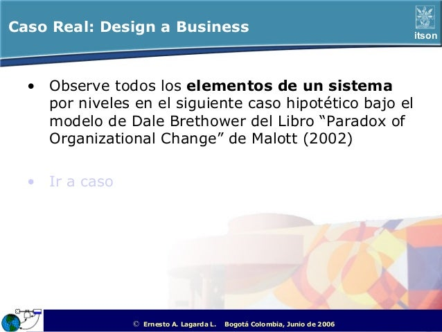 Caso Real: Design a Business                                                                         itson  • Observe todo...