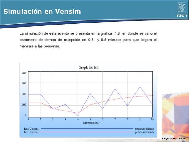 """Simulación en Vensim                           itson                       ITSON - """"Educar para Trascender"""""""