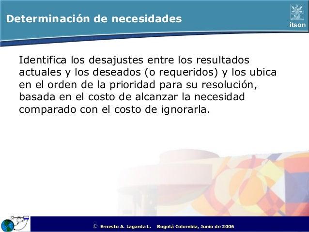 Determinación de necesidades                                                                         itson  Identifica los...