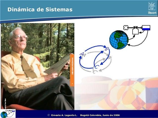 Dinámica de Sistemas                                                                             itson            ©   Erne...