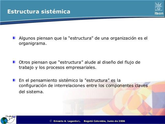 Estructura sistémica                                                                                  itson   Algunos pien...