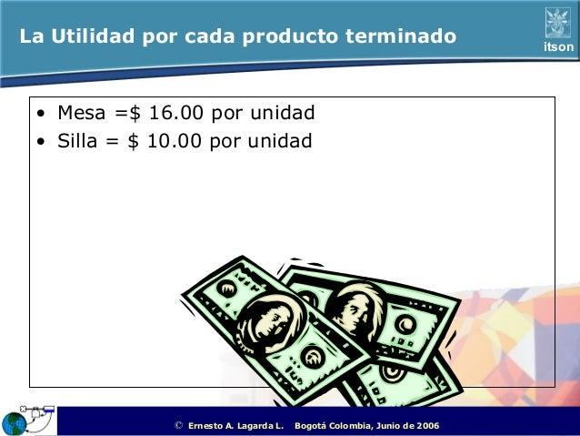 La Utilidad por cada producto terminado                                                            itson • Mesa =$ 16.00 p...