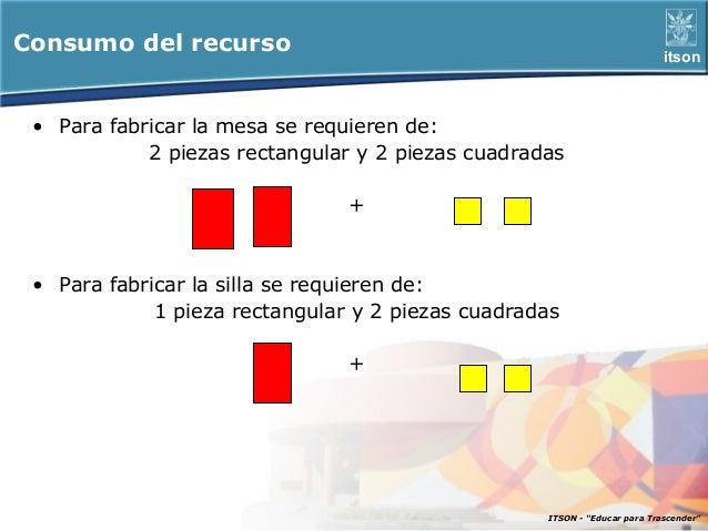 Consumo del recurso                                                        itson • Para fabricar la mesa se requieren de: ...