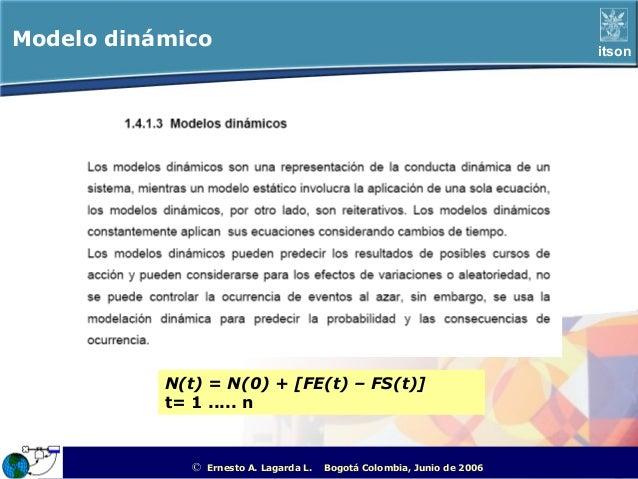 Modelo dinámico                                                                                    itson           N(t) = ...