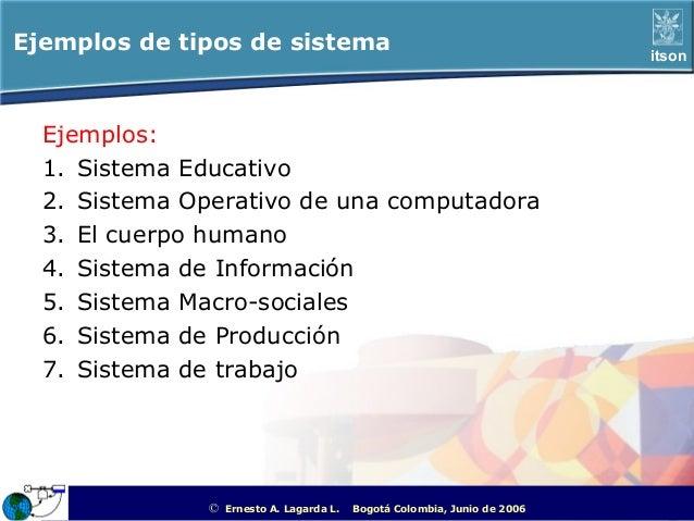 Ejemplos de tipos de sistema                                                                        itson  Ejemplos:  1. S...